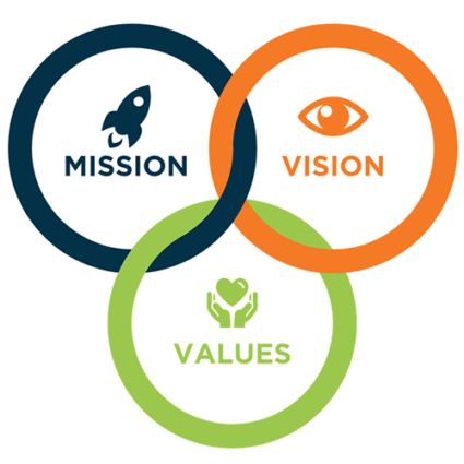 mission_values